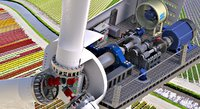 3D components wind turbines