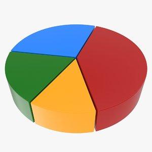 pie graph 3D model