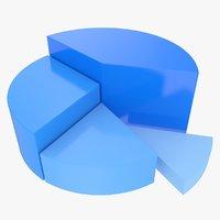 3D pie graph v2