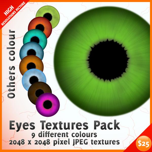 Human Eye Texture Maps