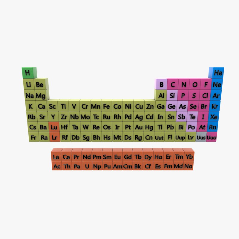 Periodic table rn periodic table wiki periodic table of elements periodic table rn periodic table wiki table max urtaz Choice Image