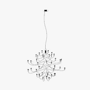 max lamp vizualizations