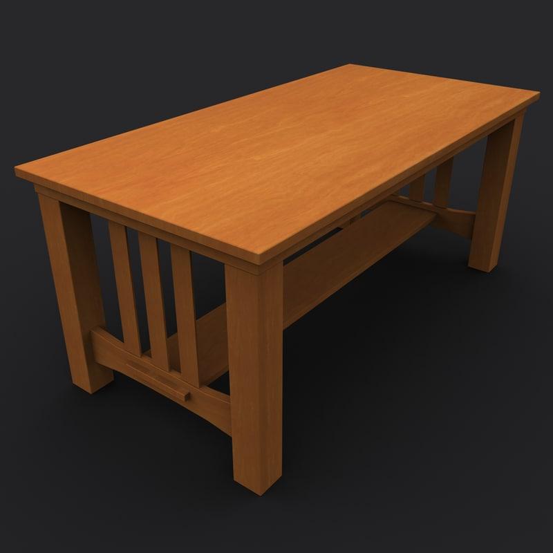 max en table