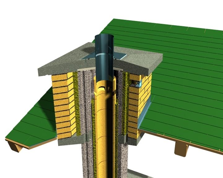 3ds max chimney
