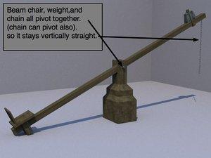 3d dunking stool