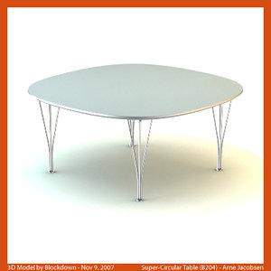 arne jacobsen table max