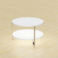 imfors table max