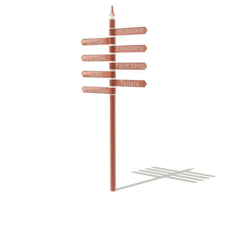 3d finger signpost model