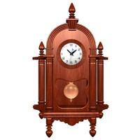 Wall clock (max)