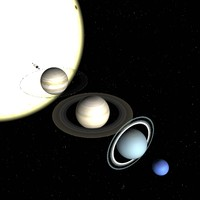 Solar Planetary System