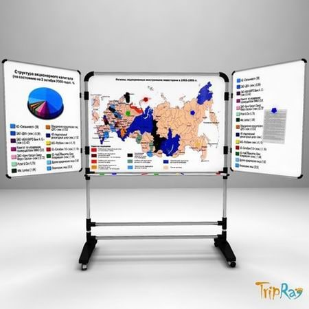 3ds max presentation board