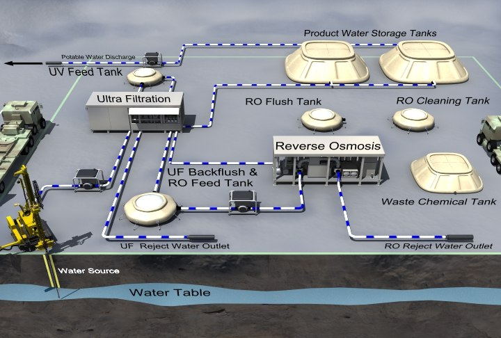 3d portable desalination plant model