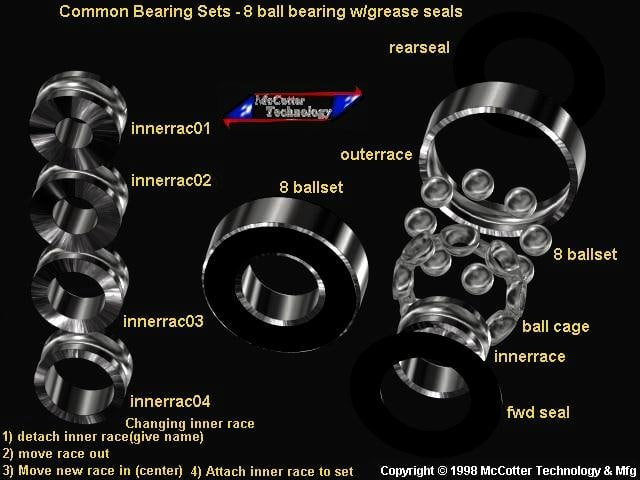 machine ball bearing 3d model