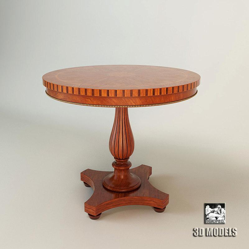 table ceppi 087b max