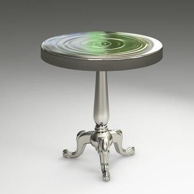 table t733 mexil 3d model