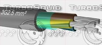 3d model soepele edrateen leiding 110