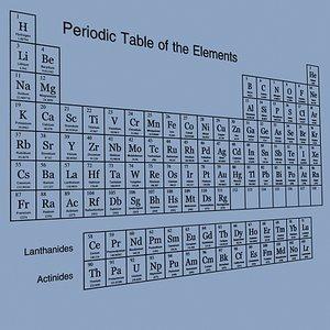3d periodic table elements symbols