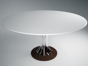 max alivar radar dinner table