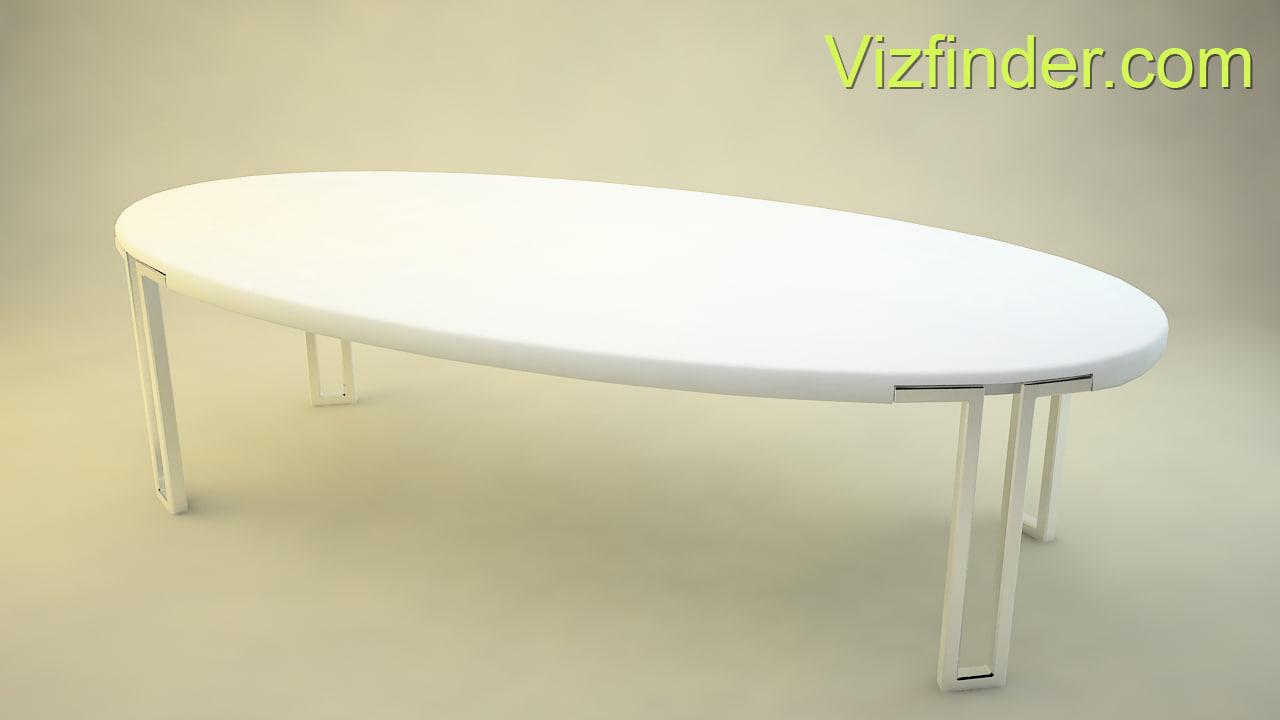 3d table vis-finder