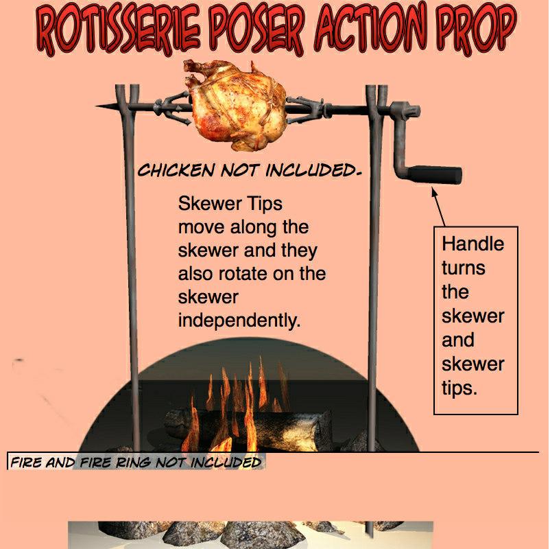 3d rotisserie poser action prop