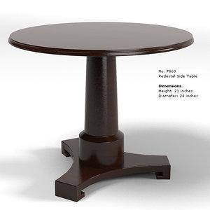 max baker pedestal 7863