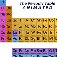 periodic table elements 3d model