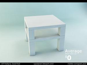 free max model average table
