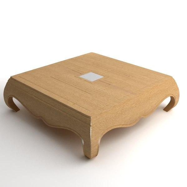 qualitative table obj