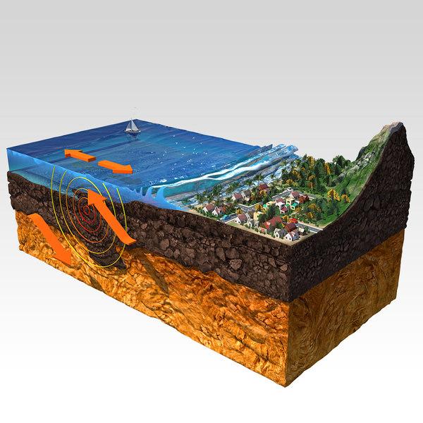 earthquake modeled 3d model