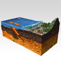 Earthquake Model