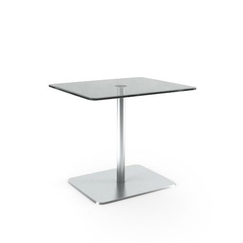 c4d flow table