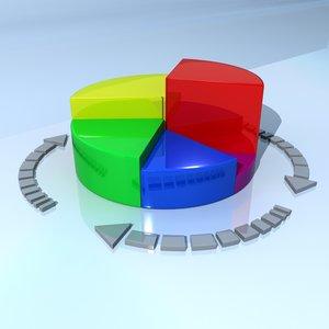3d pie chart model