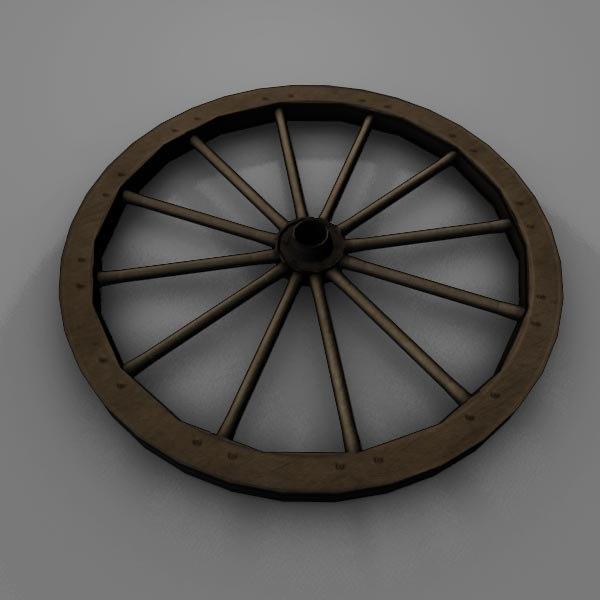 Mayan Wheel