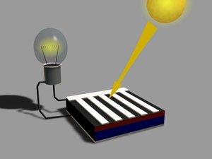 3d solar cell model