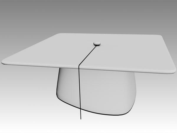 maya graduation cap