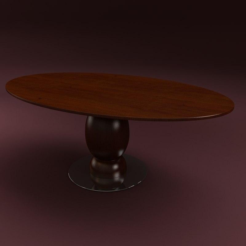 max table l