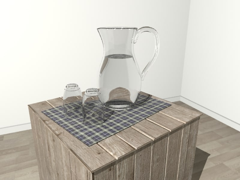 max water jug glasses place