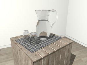 max water jug glasses place