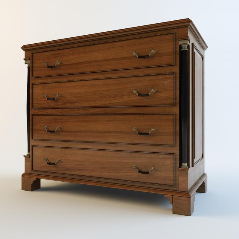 3d chest drawers globe wernicke