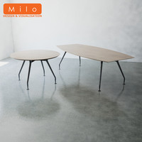 Summa Office Tables