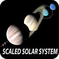 max planets solar
