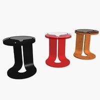 max ribbon tables