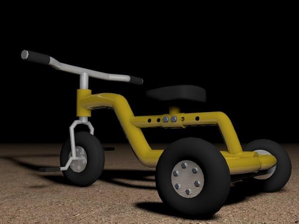3d cycle model
