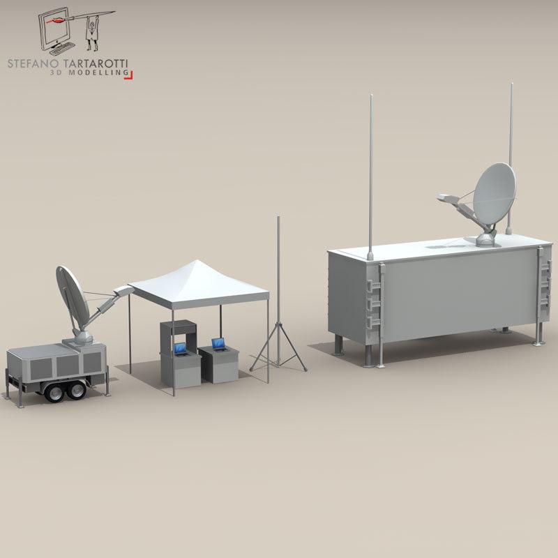 3d model uav ground control