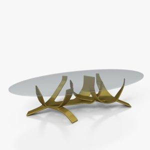 max auxiliar table