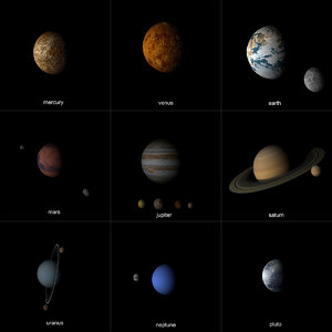 planets max