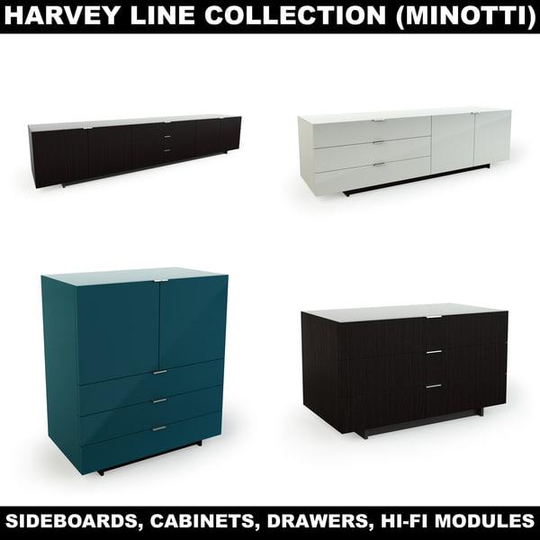 max harvey line