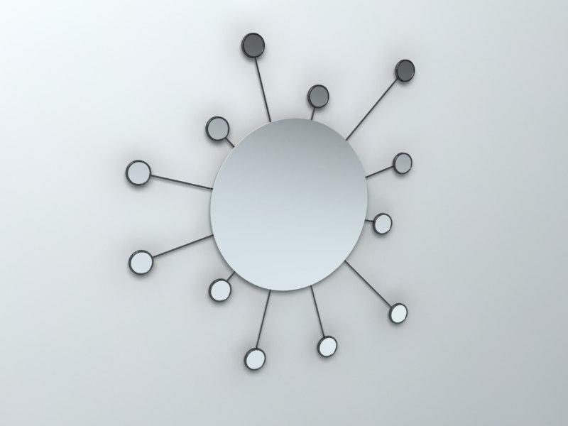 3d model figgjo mirror ikea
