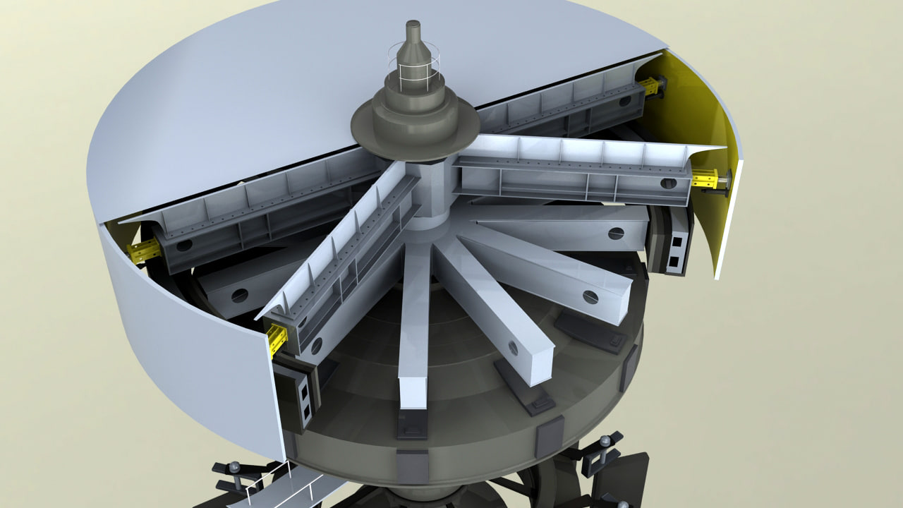 max vertical shaft generator