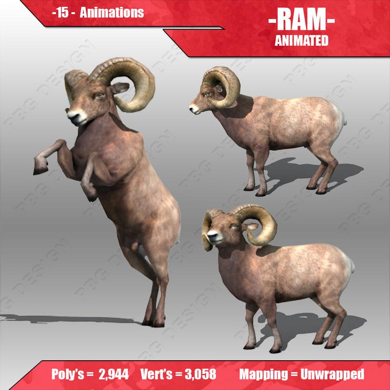 3d max ram animations